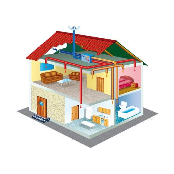 Rekuperace domu